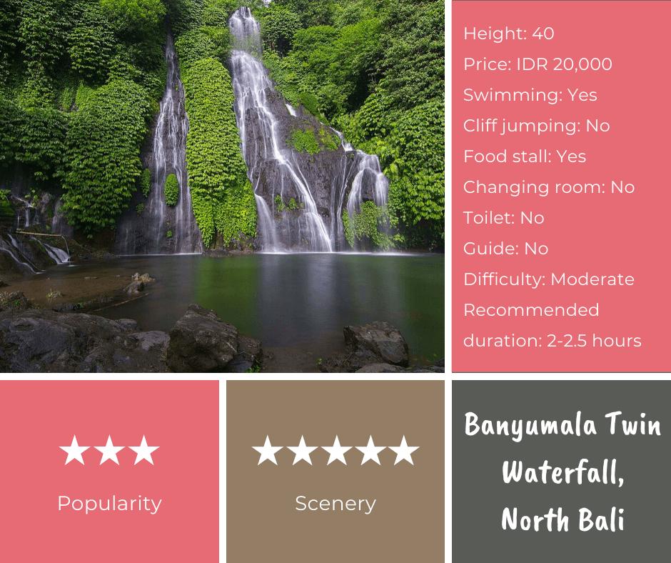 best waterfalls bali