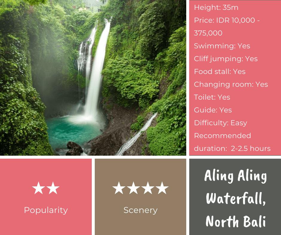 aling aling waterfall guide