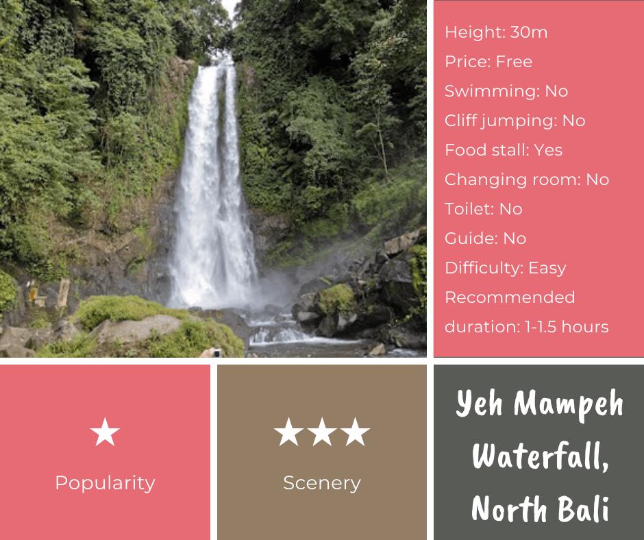 Les Waterfall Bali