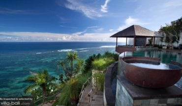 Nusa Dua Travel Guide
